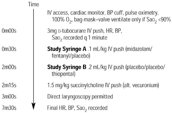 annals of emergency medicine instructions for authors