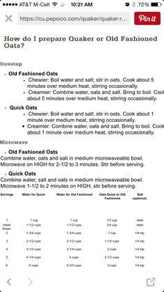 quaker oats preparation instructions
