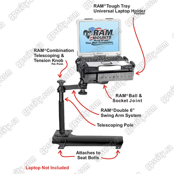 ram laptop mount instructions