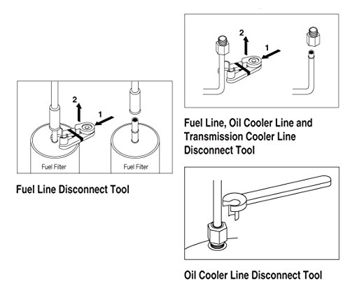 ford fuel line disconnect tool instructions