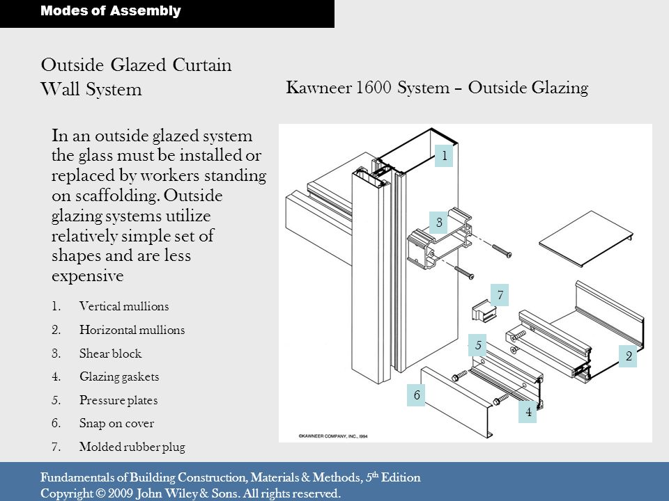 kawneer 1600 installation instructions