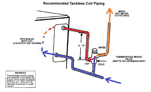 easy heat water pipe freeze protection instructions