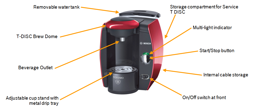 bosch tassimo descaling instructions
