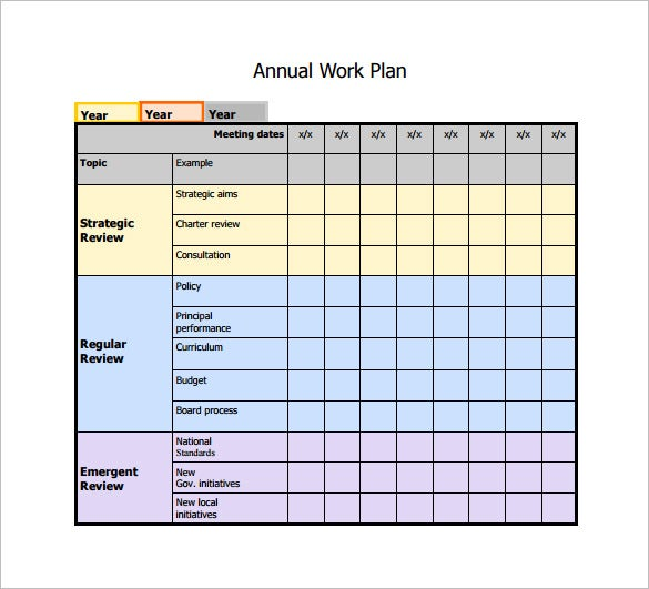 template for write operating work instructions