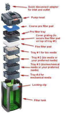 eheim canister filter setup instructions