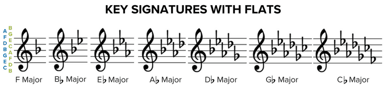 how to draw musical notes instructions