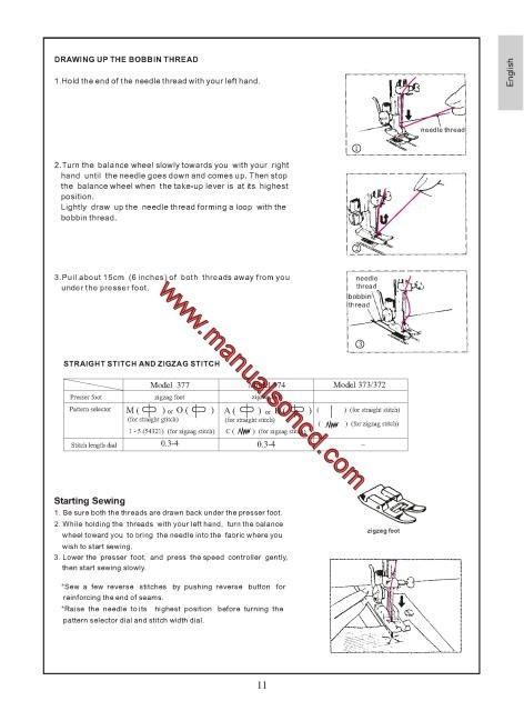 manual or instructions euro plbo-pfoss