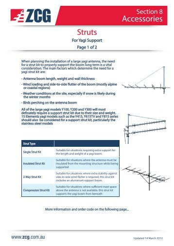 zcg uhf antenna instructions